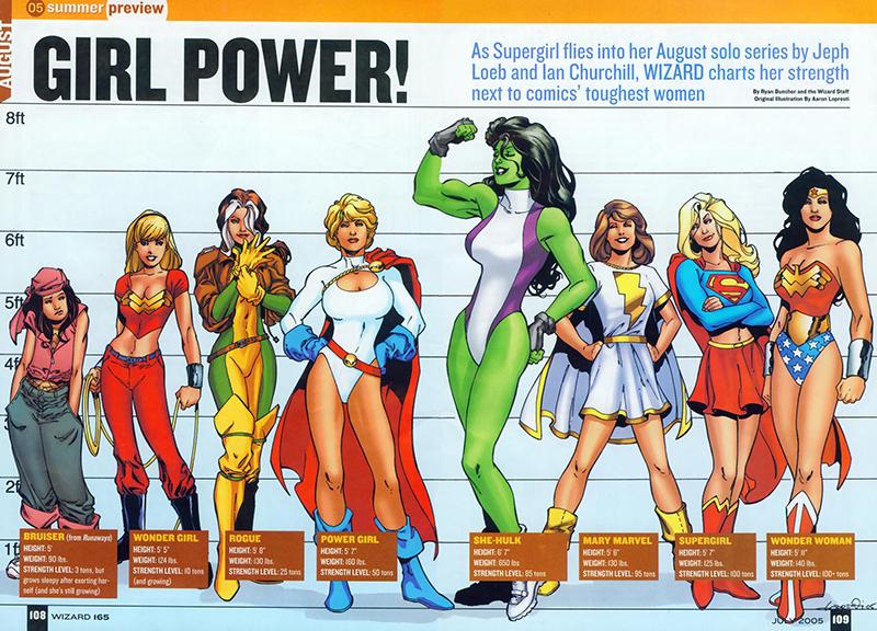 Power-800